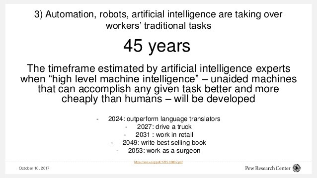A szoftverrobotok várható fejlődése